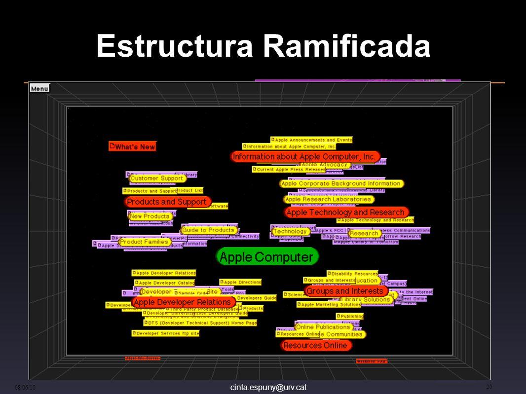 cinta.espuny@urv.cat 08/06/10 20 Estructura Ramificada