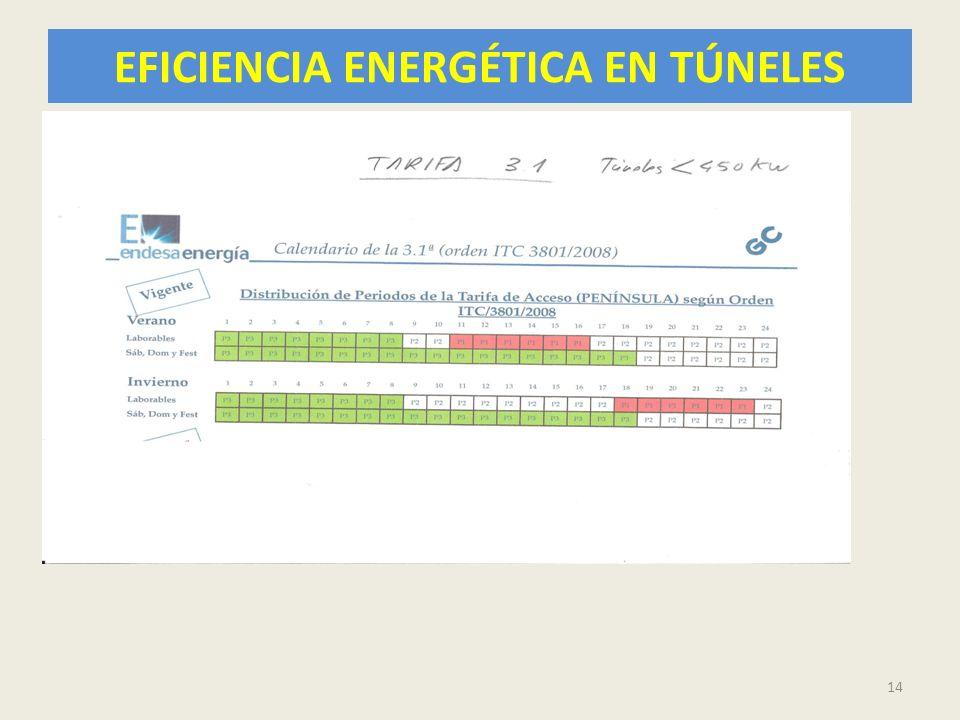 EFICIENCIA ENERGÉTICA EN TÚNELES 14