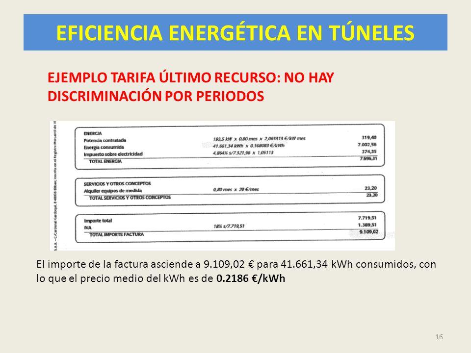 EFICIENCIA ENERGÉTICA EN TÚNELES 16 El importe de la factura asciende a 9.109,02 para 41.661,34 kWh consumidos, con lo que el precio medio del kWh es
