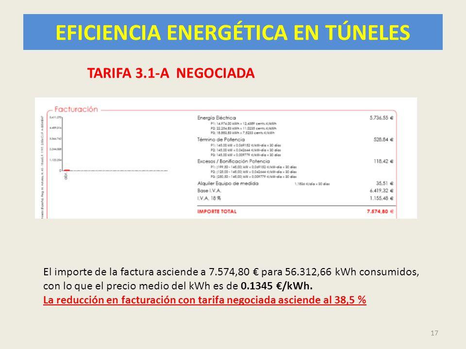 EFICIENCIA ENERGÉTICA EN TÚNELES 17 TARIFA 3.1-A NEGOCIADA El importe de la factura asciende a 7.574,80 para 56.312,66 kWh consumidos, con lo que el p