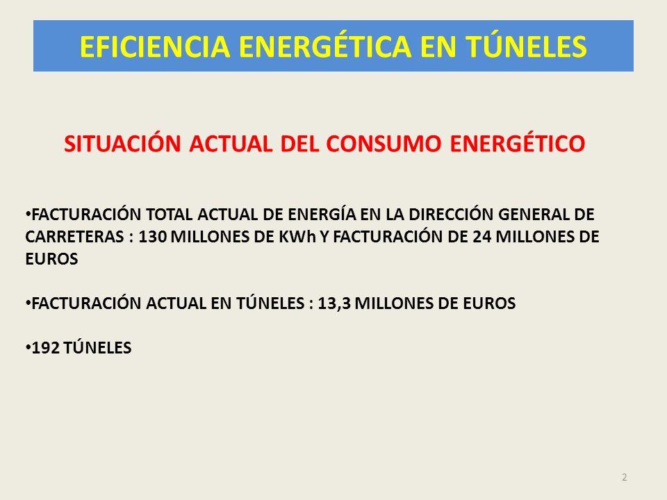 EFICIENCIA ENERGÉTICA EN TÚNELES 2 SITUACIÓN ACTUAL DEL CONSUMO ENERGÉTICO FACTURACIÓN TOTAL ACTUAL DE ENERGÍA EN LA DIRECCIÓN GENERAL DE CARRETERAS :