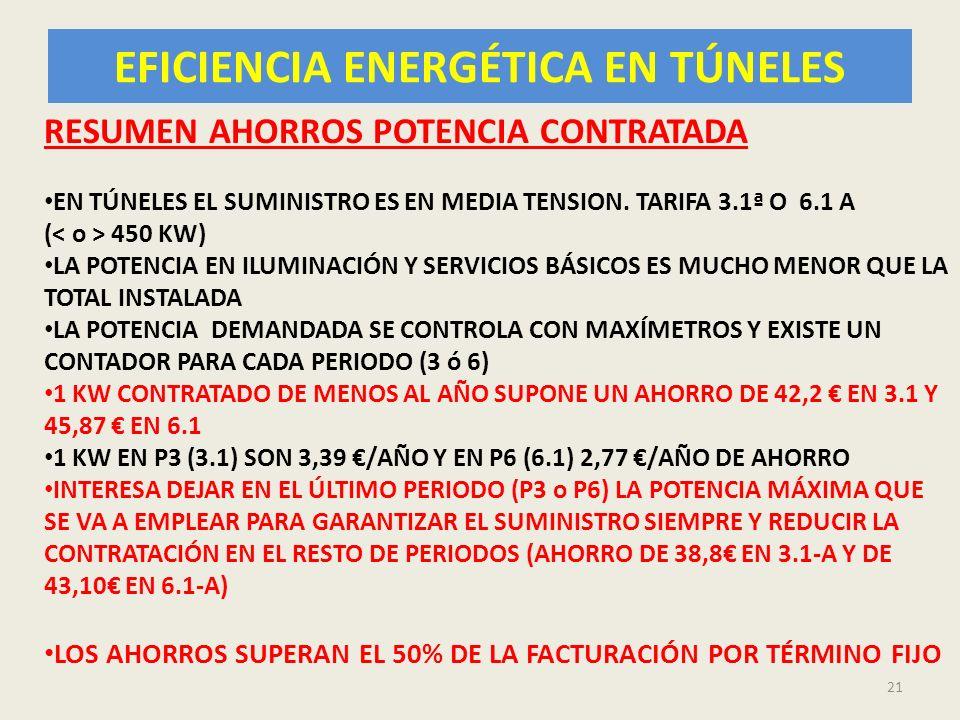 EFICIENCIA ENERGÉTICA EN TÚNELES 21 RESUMEN AHORROS POTENCIA CONTRATADA EN TÚNELES EL SUMINISTRO ES EN MEDIA TENSION. TARIFA 3.1ª O 6.1 A ( 450 KW) LA
