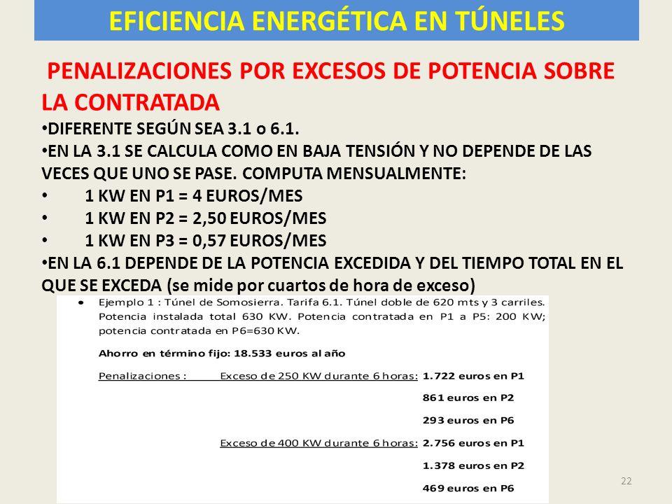 EFICIENCIA ENERGÉTICA EN TÚNELES 22 PENALIZACIONES POR EXCESOS DE POTENCIA SOBRE LA CONTRATADA DIFERENTE SEGÚN SEA 3.1 o 6.1. EN LA 3.1 SE CALCULA COM