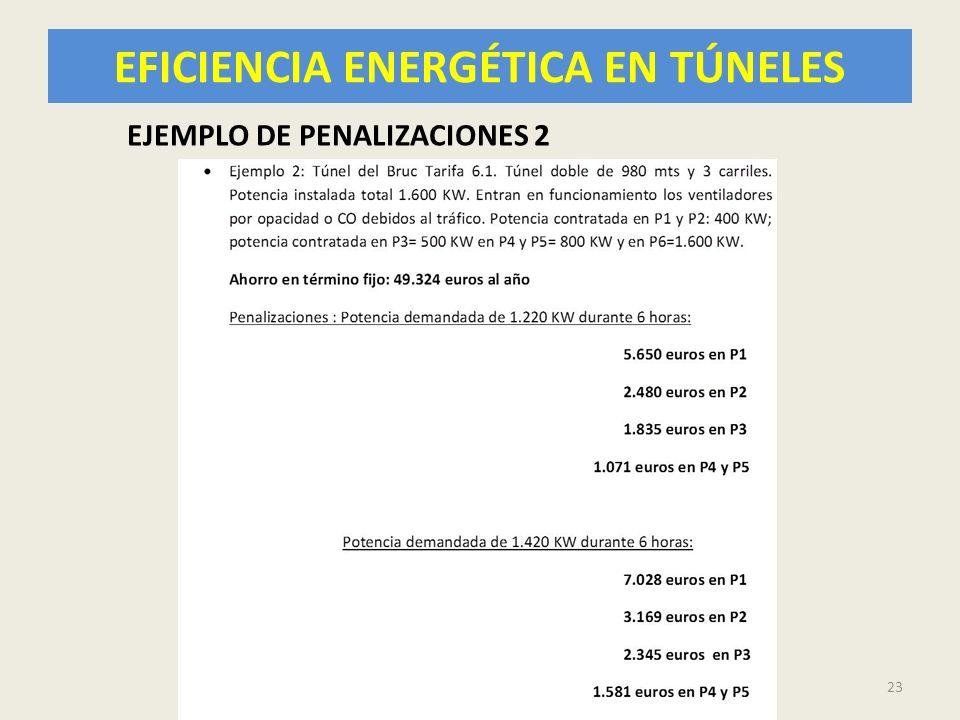 EFICIENCIA ENERGÉTICA EN TÚNELES 23 EJEMPLO DE PENALIZACIONES 2