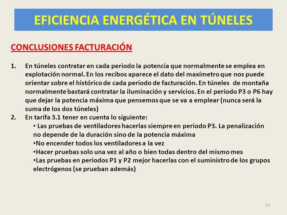 EFICIENCIA ENERGÉTICA EN TÚNELES 24 CONCLUSIONES FACTURACIÓN 1.En túneles contratar en cada periodo la potencia que normalmente se emplea en explotaci