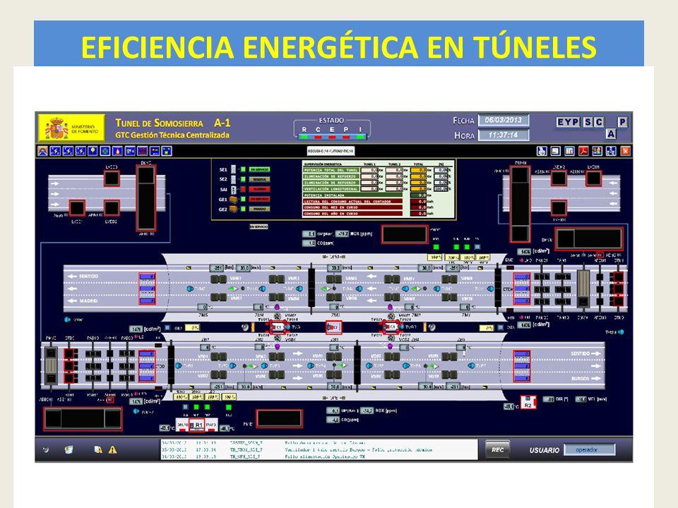 EFICIENCIA ENERGÉTICA EN TÚNELES 26