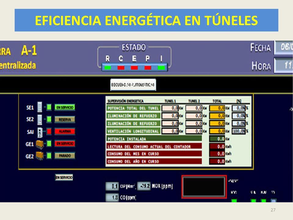 EFICIENCIA ENERGÉTICA EN TÚNELES 27