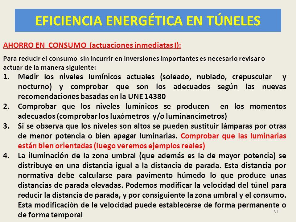 EFICIENCIA ENERGÉTICA EN TÚNELES 31 AHORRO EN CONSUMO (actuaciones inmediatas I): Para reducir el consumo sin incurrir en inversiones importantes es n