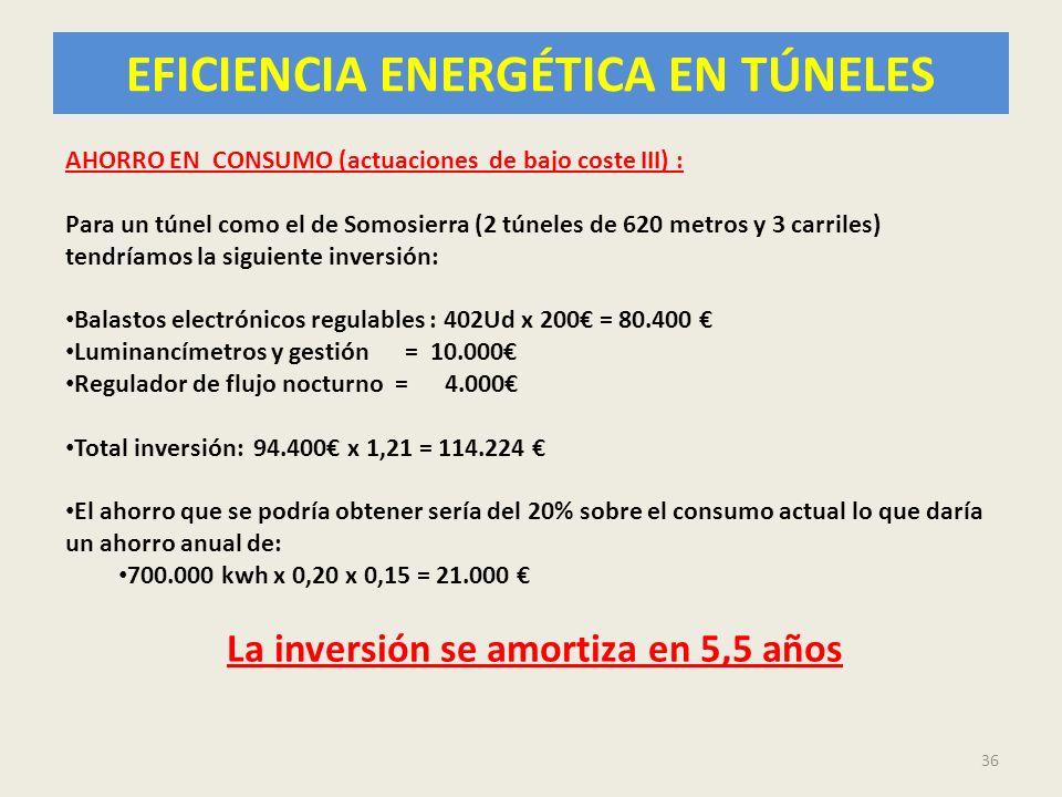 EFICIENCIA ENERGÉTICA EN TÚNELES 36 AHORRO EN CONSUMO (actuaciones de bajo coste III) : Para un túnel como el de Somosierra (2 túneles de 620 metros y