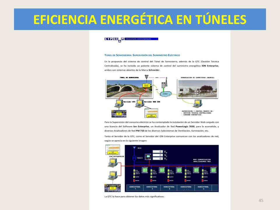 EFICIENCIA ENERGÉTICA EN TÚNELES 45