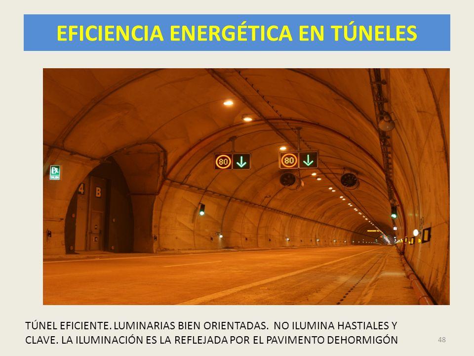EFICIENCIA ENERGÉTICA EN TÚNELES 48 TÚNEL EFICIENTE. LUMINARIAS BIEN ORIENTADAS. NO ILUMINA HASTIALES Y CLAVE. LA ILUMINACIÓN ES LA REFLEJADA POR EL P
