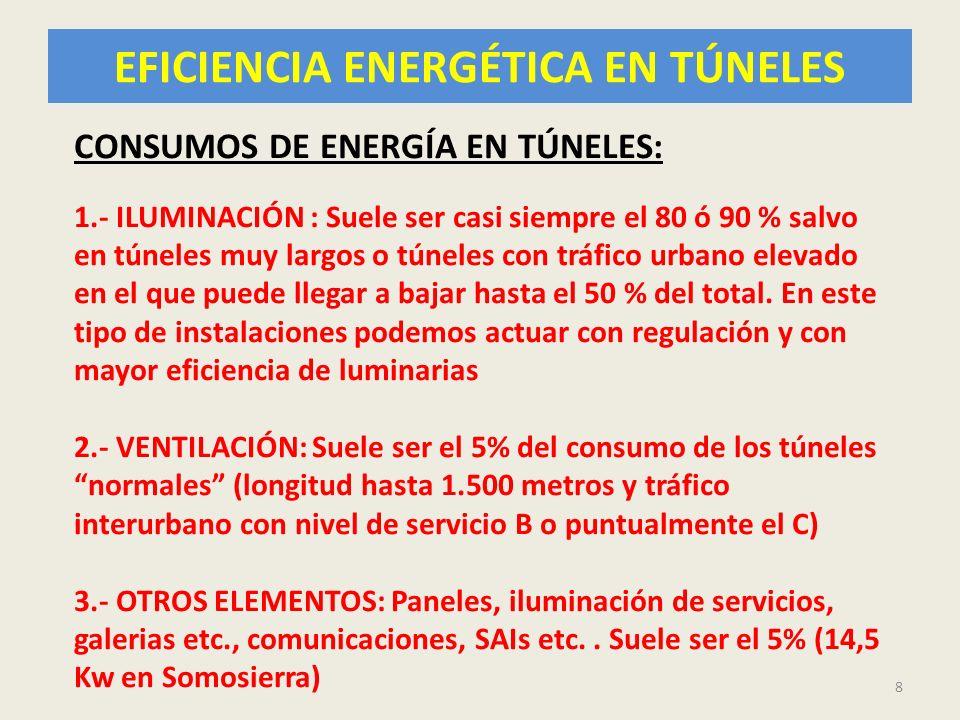 EFICIENCIA ENERGÉTICA EN TÚNELES CONSUMOS DE ENERGÍA EN TÚNELES: 1.- ILUMINACIÓN : Suele ser casi siempre el 80 ó 90 % salvo en túneles muy largos o t