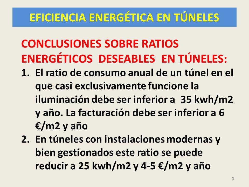 EFICIENCIA ENERGÉTICA EN TÚNELES 9 CONCLUSIONES SOBRE RATIOS ENERGÉTICOS DESEABLES EN TÚNELES: 1.El ratio de consumo anual de un túnel en el que casi