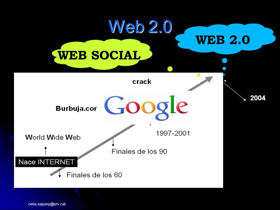 Web 2.0 WEB 2.0 WEB SOCIAL 2004