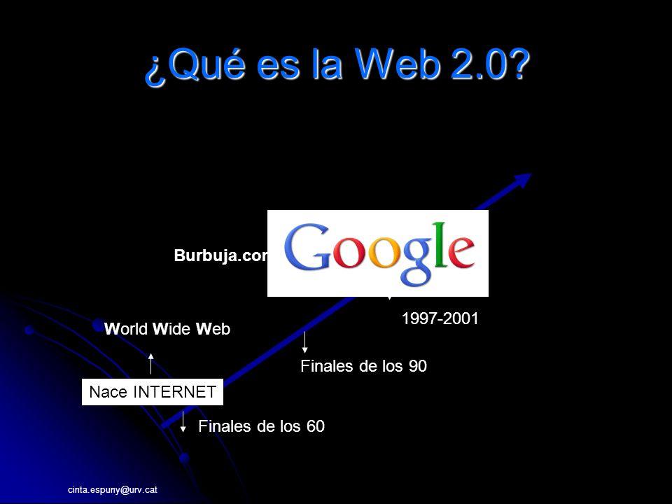 29 Web 2.0 = ¿Educación 2.0?