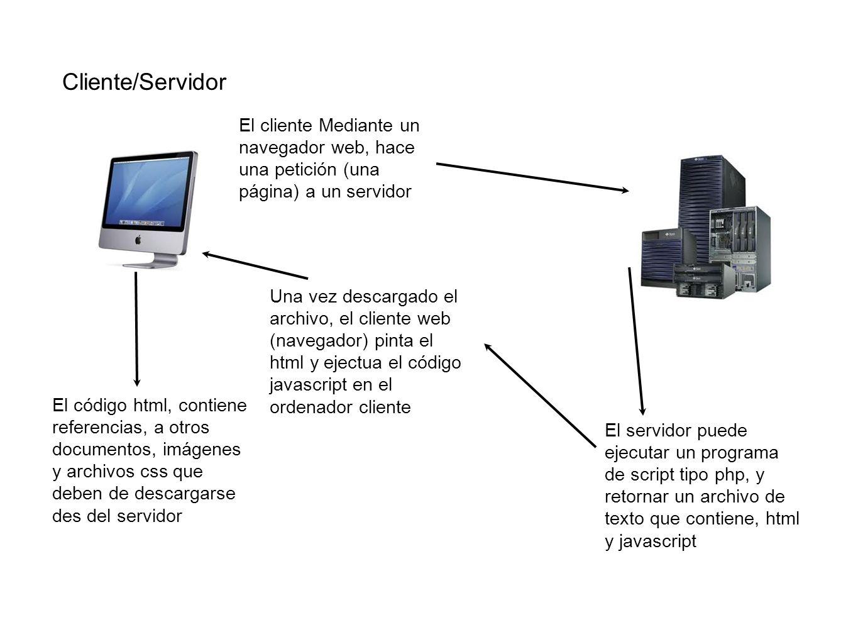 Cliente/Servidor El cliente Mediante un navegador web, hace una petición (una página) a un servidor El servidor puede ejecutar un programa de script t