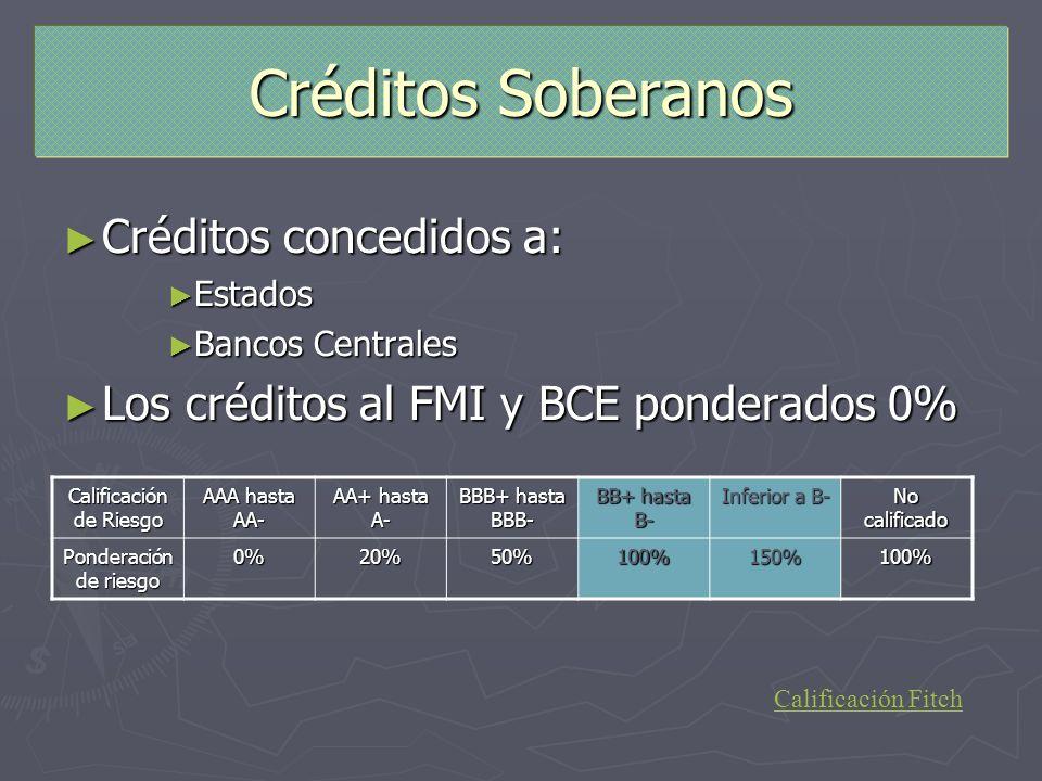 Créditos Soberanos Calificación de Riesgo AAA hasta AA- AA+ hasta A- BBB+ hasta BBB- BB+ hasta B- Inferior a B- No calificado Ponderación de riesgo 0%
