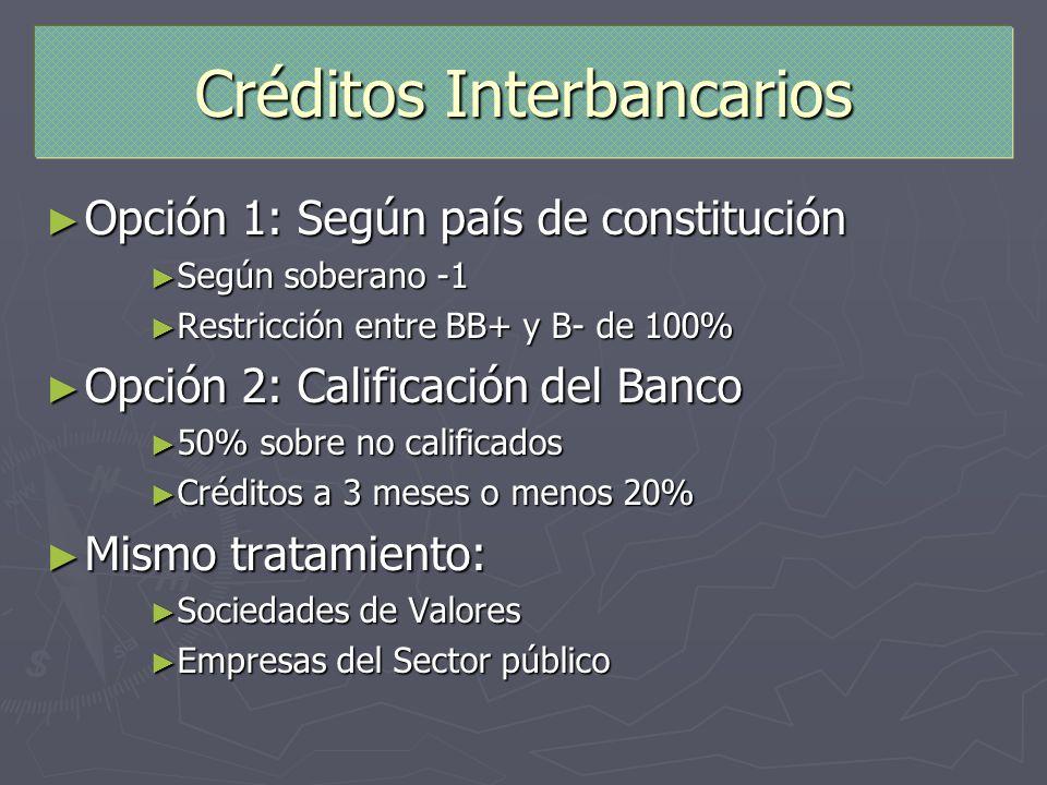 Créditos Interbancarios Opción 1: Según país de constitución Opción 1: Según país de constitución Según soberano -1 Según soberano -1 Restricción entr