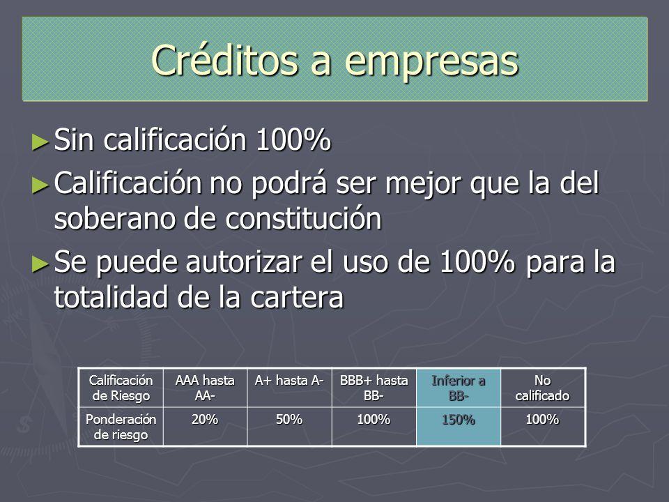 Créditos a empresas Sin calificación 100% Sin calificación 100% Calificación no podrá ser mejor que la del soberano de constitución Calificación no po