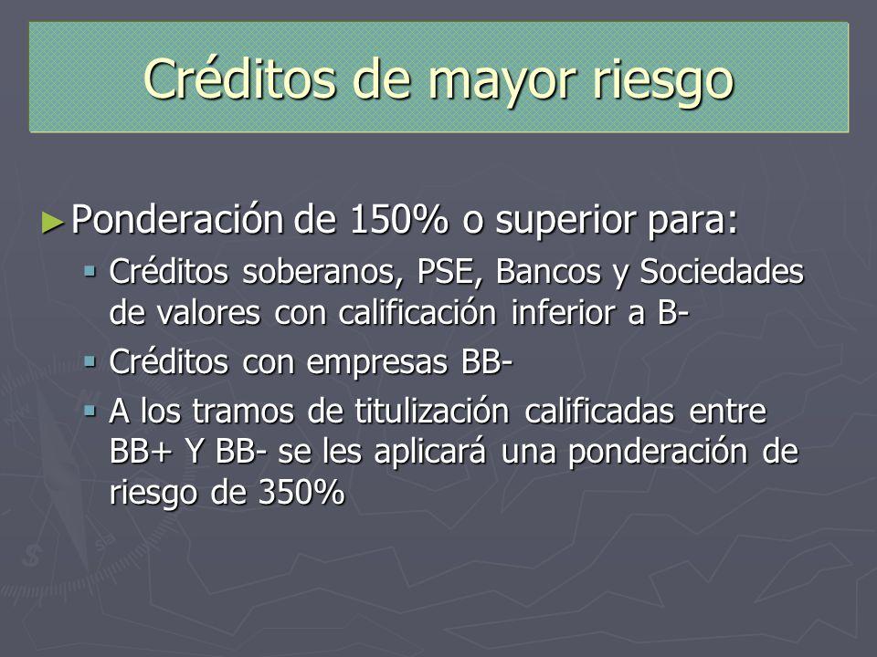 Créditos de mayor riesgo Ponderación de 150% o superior para: Ponderación de 150% o superior para: Créditos soberanos, PSE, Bancos y Sociedades de val