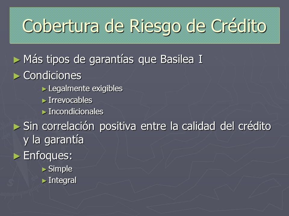 Cobertura de Riesgo de Crédito Más tipos de garantías que Basilea I Más tipos de garantías que Basilea I Condiciones Condiciones Legalmente exigibles