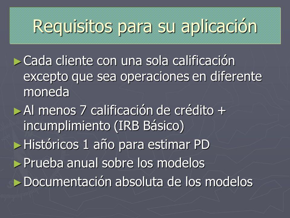 Requisitos para su aplicación Cada cliente con una sola calificación excepto que sea operaciones en diferente moneda Cada cliente con una sola calific