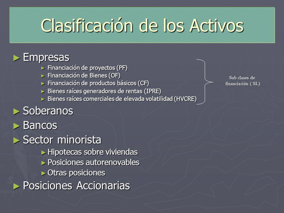 Clasificación de los Activos Empresas Empresas Financiación de proyectos (PF) Financiación de proyectos (PF) Financiación de Bienes (OF) Financiación