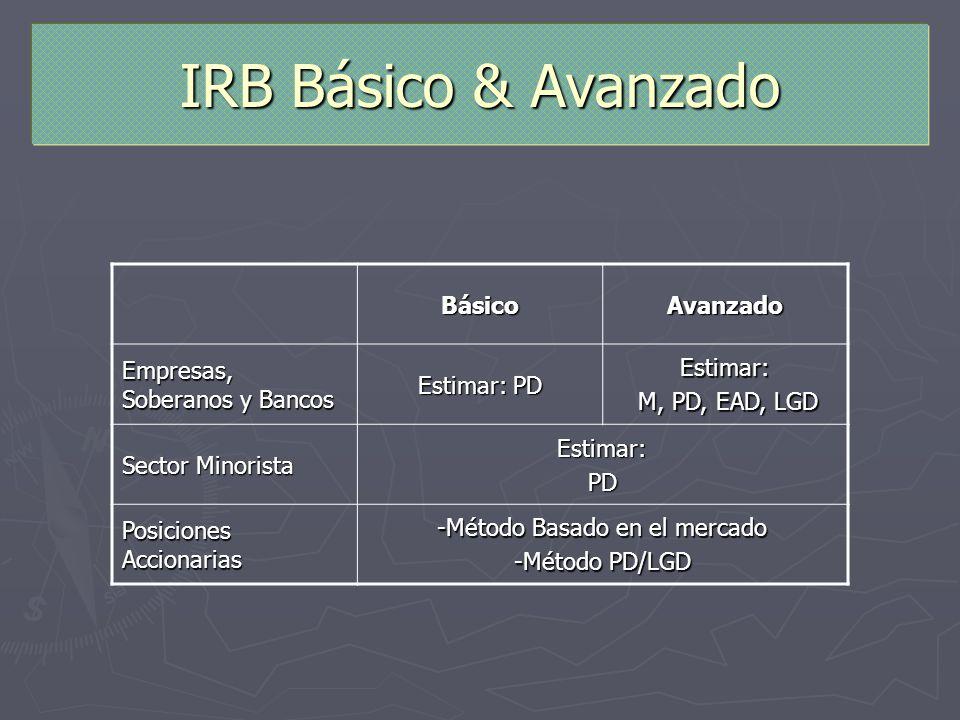IRB Básico & Avanzado BásicoAvanzado Empresas, Soberanos y Bancos Estimar: PD Estimar: M, PD, EAD, LGD M, PD, EAD, LGD Sector Minorista Estimar:PD Pos