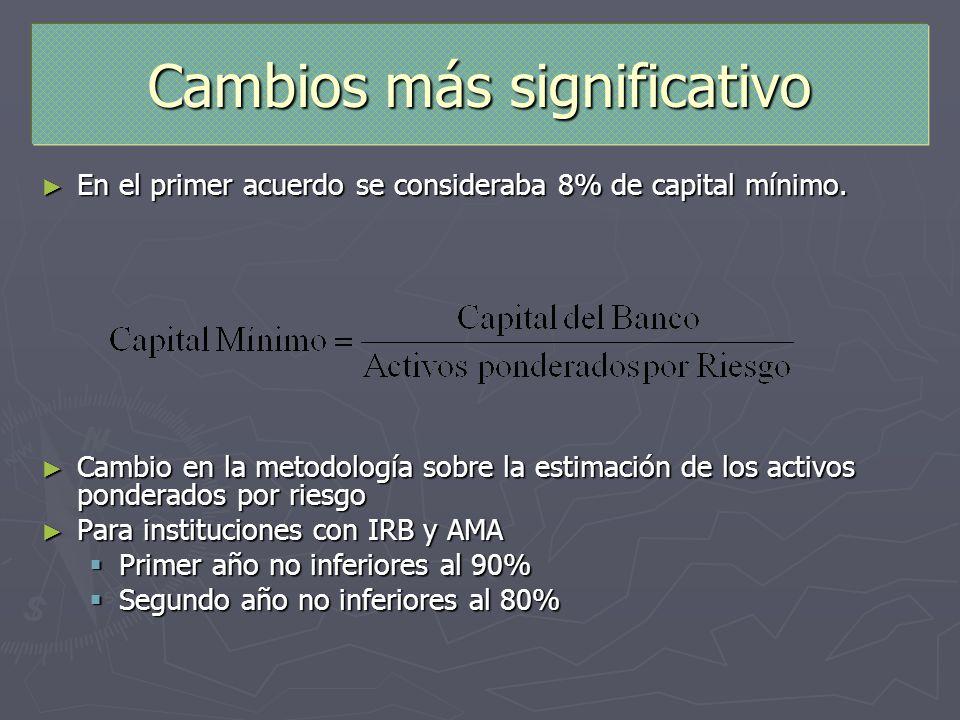 Cambios más significativo En el primer acuerdo se consideraba 8% de capital mínimo. En el primer acuerdo se consideraba 8% de capital mínimo. Cambio e