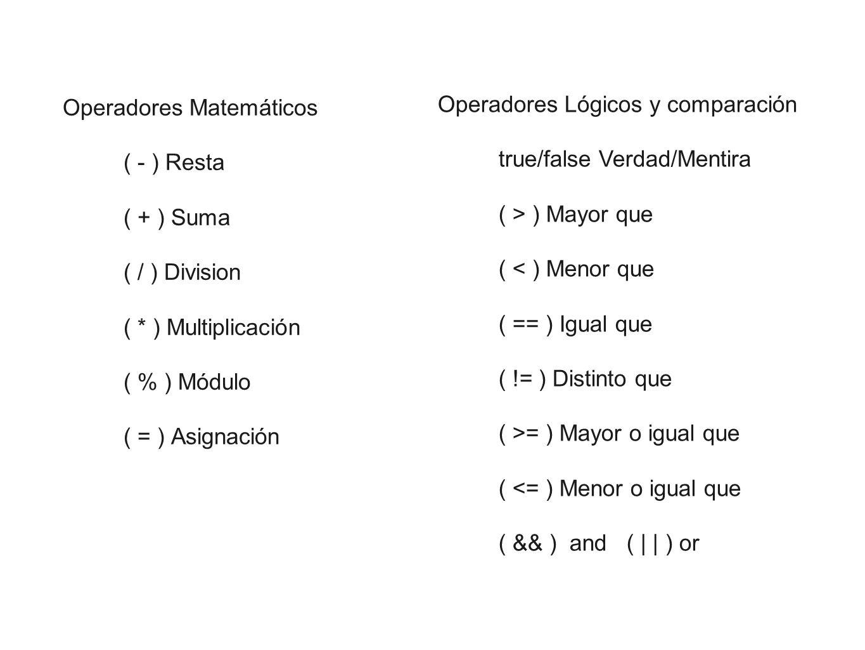 Operadores Matemáticos ( - ) Resta ( + ) Suma ( / ) Division ( * ) Multiplicación ( % ) Módulo ( = ) Asignación Operadores Lógicos y comparación true/