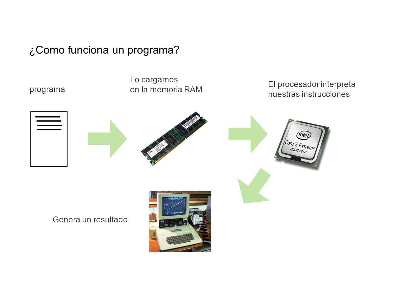 ¿Como funciona un programa? programa Lo cargamos en la memoria RAM El procesador interpreta nuestras instrucciones Genera un resultado