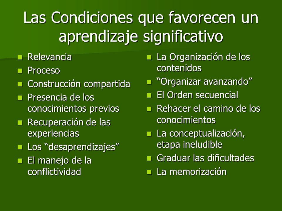 Las Condiciones que favorecen un aprendizaje significativo Relevancia Relevancia Proceso Proceso Construcción compartida Construcción compartida Prese