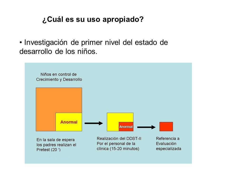 Ventajas Buena confiabilidad en la aplicación y reaplicación de la prueba (correlación superior a 0.90 cuando se aplica varias veces).