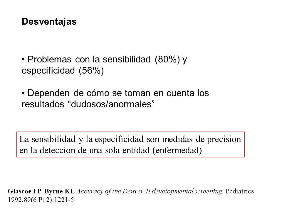 Desventajas Problemas con la sensibilidad (80%) y especificidad (56%) Dependen de cómo se toman en cuenta los resultados dudosos/anormales La sensibil