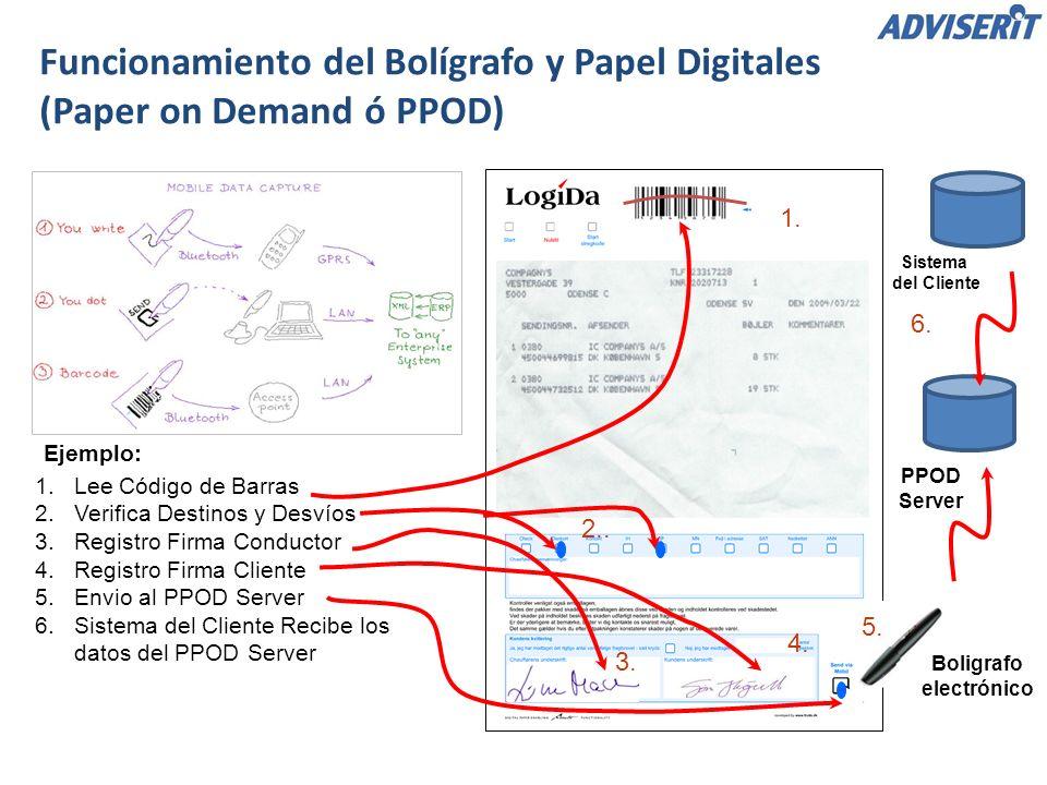 Funcionamiento del Bolígrafo y Papel Digitales (Paper on Demand ó PPOD) GPRS Sistema del Cliente 2.. 3. 4. 1.Lee Código de Barras 2.Verifica Destinos