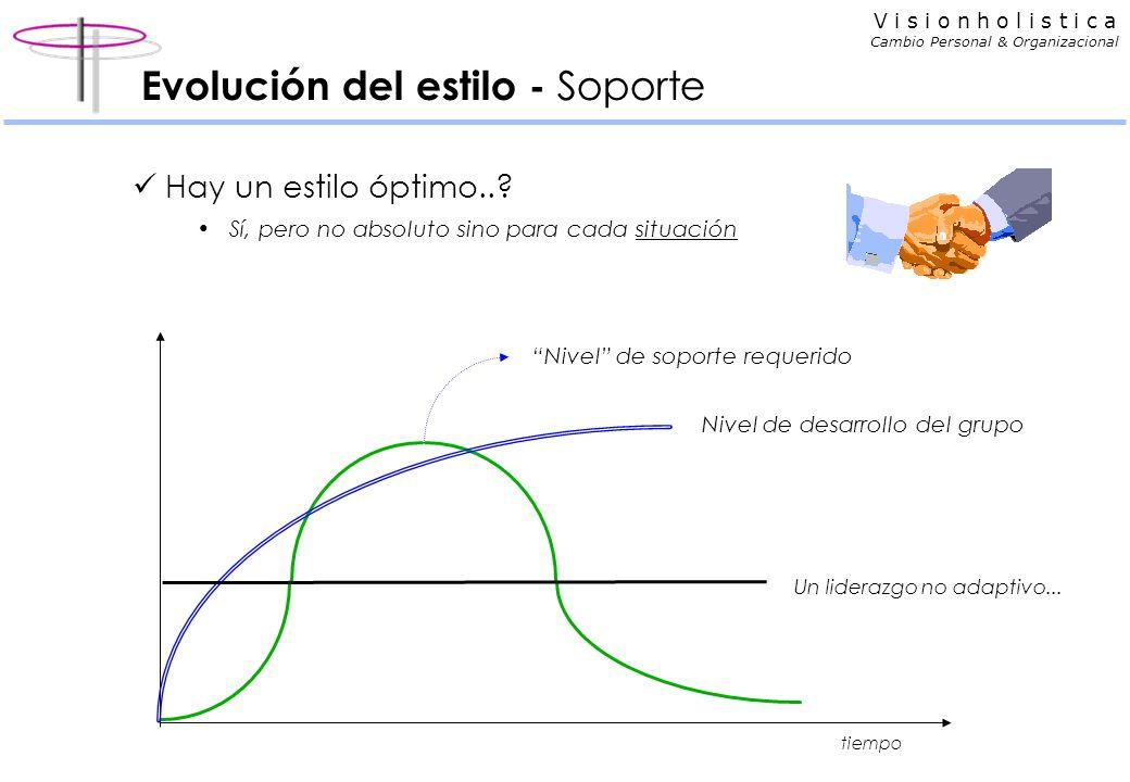 V i s i o n h o l i s t i c a Cambio Personal & Organizacional Evolución del estilo - Dirección Hay un estilo óptimo..? Sí, pero no absoluto sino para