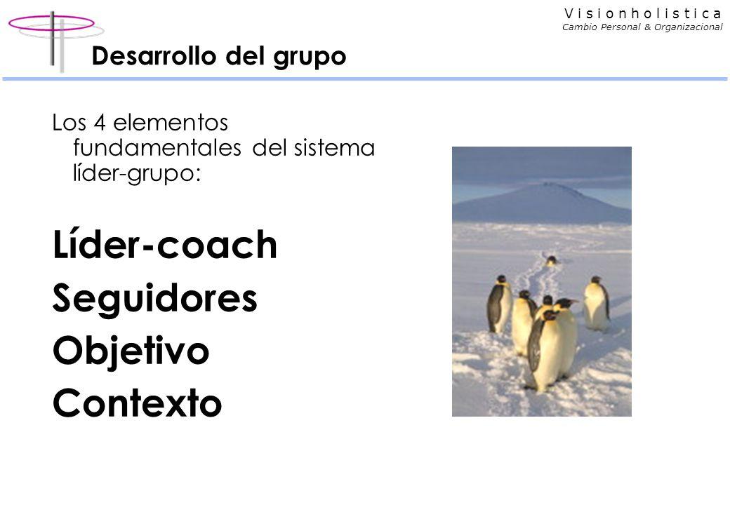 V i s i o n h o l i s t i c a Cambio Personal & Organizacional Desarrollo del grupo Los 4 elementos fundamentales del sistema líder-grupo: Líder-coach Seguidores Objetivo Contexto