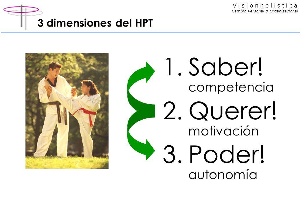 V i s i o n h o l i s t i c a Cambio Personal & Organizacional 3 dimensiones del HPT 1.Saber.