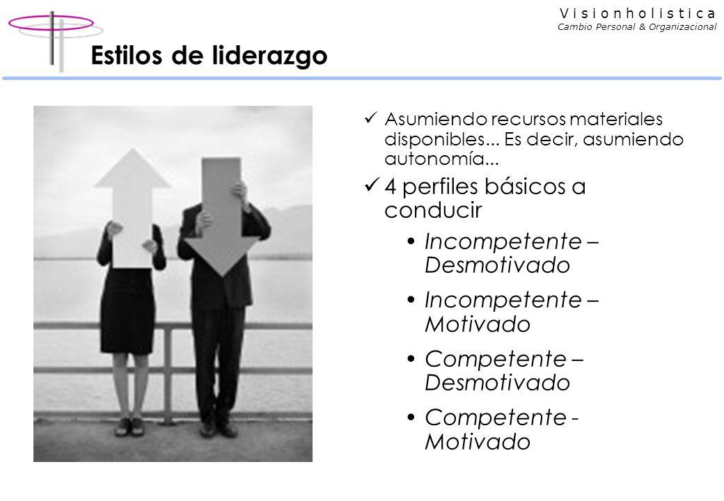 V i s i o n h o l i s t i c a Cambio Personal & Organizacional Estilos de liderazgo Asumiendo recursos materiales disponibles...
