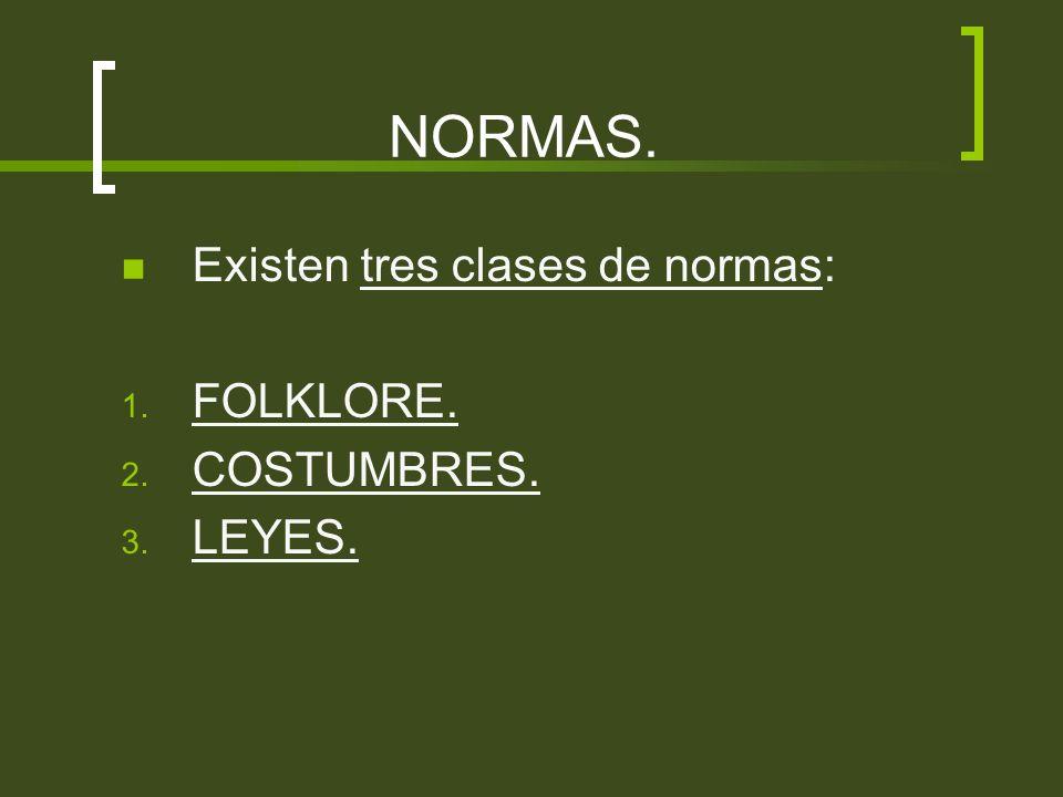 NORMAS. Existen tres clases de normas: 1. FOLKLORE. 2. COSTUMBRES. 3. LEYES.