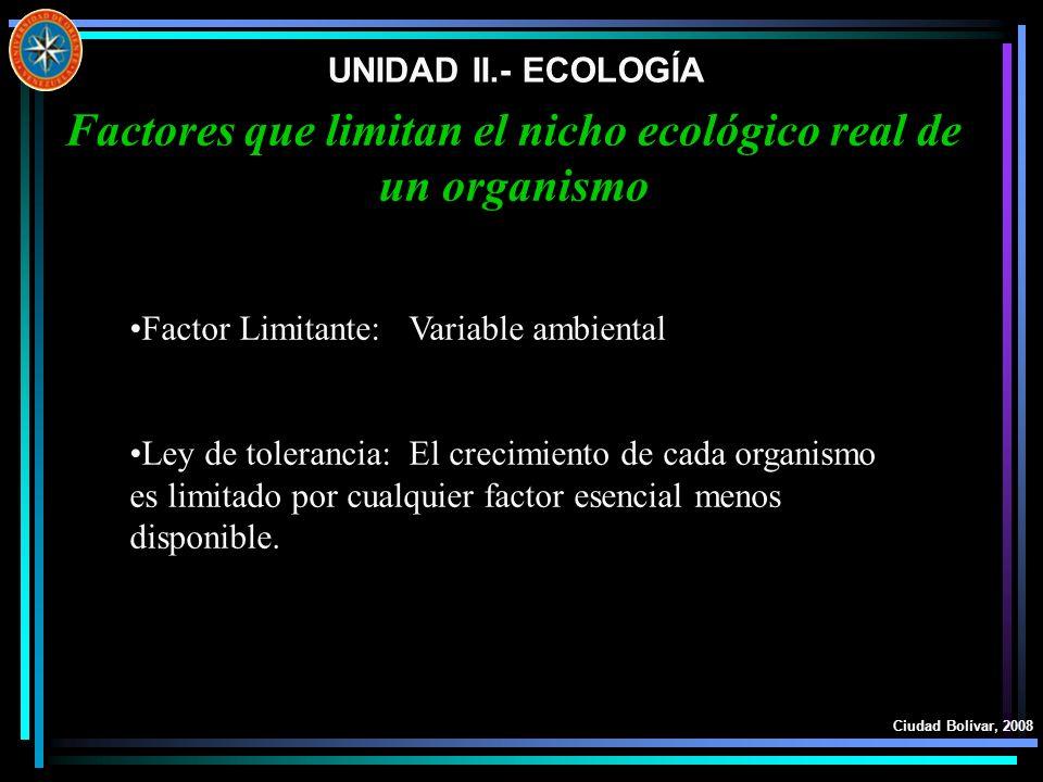 UNIDAD II.- ECOLOGÍA Ciudad Bolívar, 2008 Factores que limitan el nicho ecológico real de un organismo Factor Limitante: Variable ambiental Ley de tol
