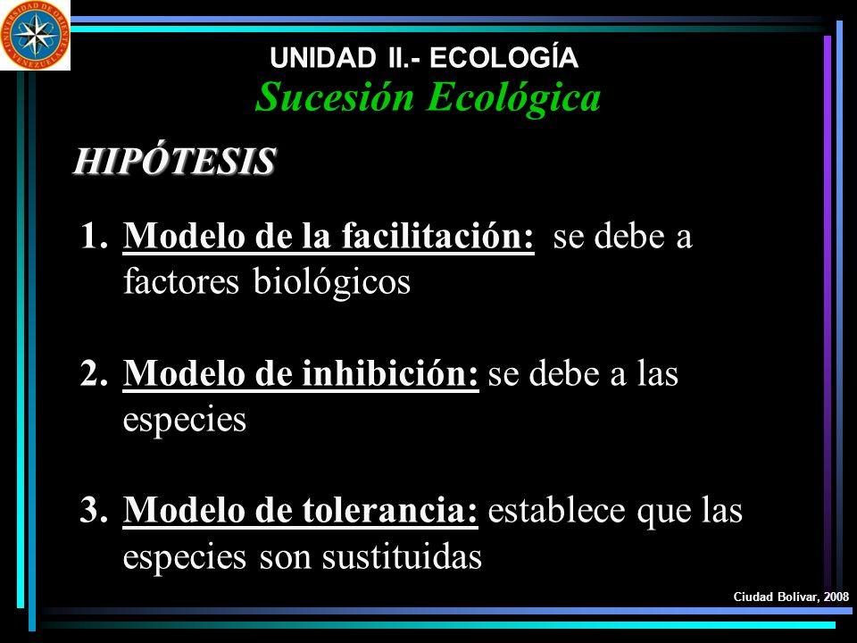 UNIDAD II.- ECOLOGÍA Ciudad Bolívar, 2008 Sucesión Ecológica HIPÓTESIS 1.Modelo de la facilitación: se debe a factores biológicos 2.Modelo de inhibici