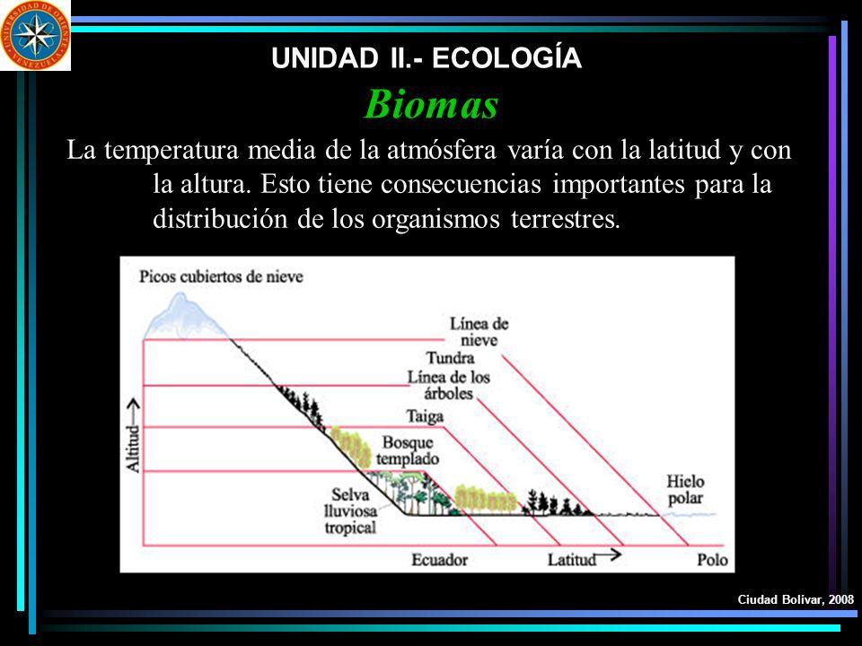UNIDAD II.- ECOLOGÍA Ciudad Bolívar, 2008 Biomas La temperatura media de la atmósfera varía con la latitud y con la altura. Esto tiene consecuencias i