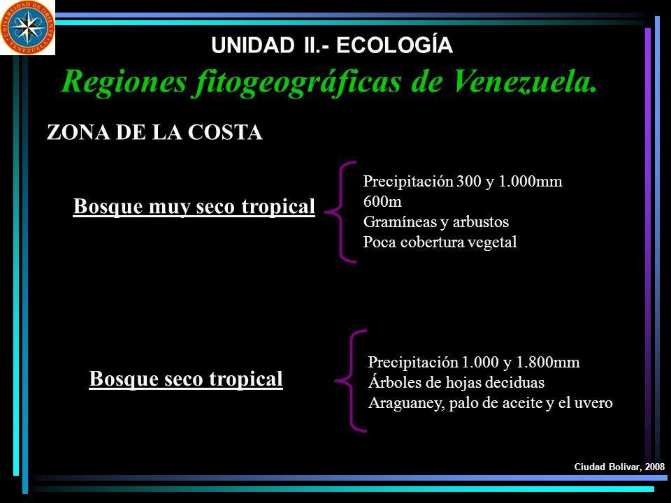 UNIDAD II.- ECOLOGÍA Ciudad Bolívar, 2008 Regiones fitogeográficas de Venezuela. ZONA DE LA COSTA Bosque muy seco tropical Bosque seco tropical Precip