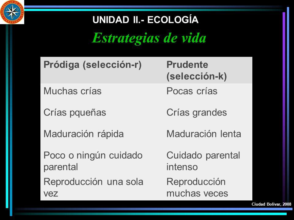 UNIDAD II.- ECOLOGÍA Ciudad Bolívar, 2008 Estrategias de vida Pródiga (selección-r)Prudente (selección-k) Muchas críasPocas crías Crías pqueñasCrías g