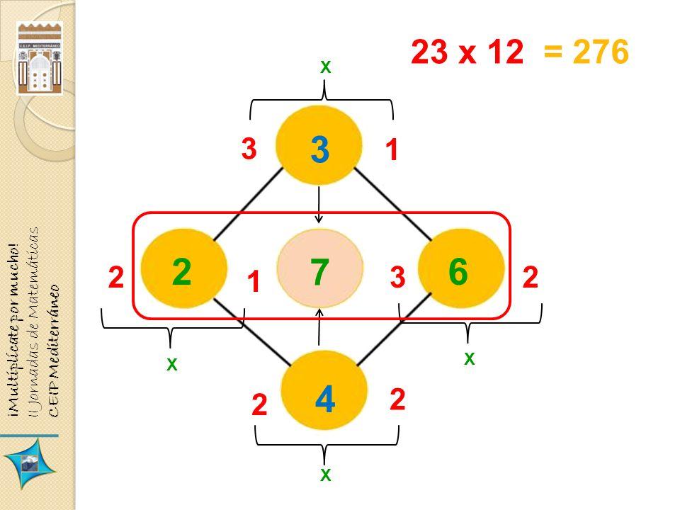 23 x 12 2 3 1 2 2 3 2 1 26 3 4 X X X X 7 = 276 ¡Multiplícate por mucho! II Jornadas de Matemáticas CEIP Mediterráneo