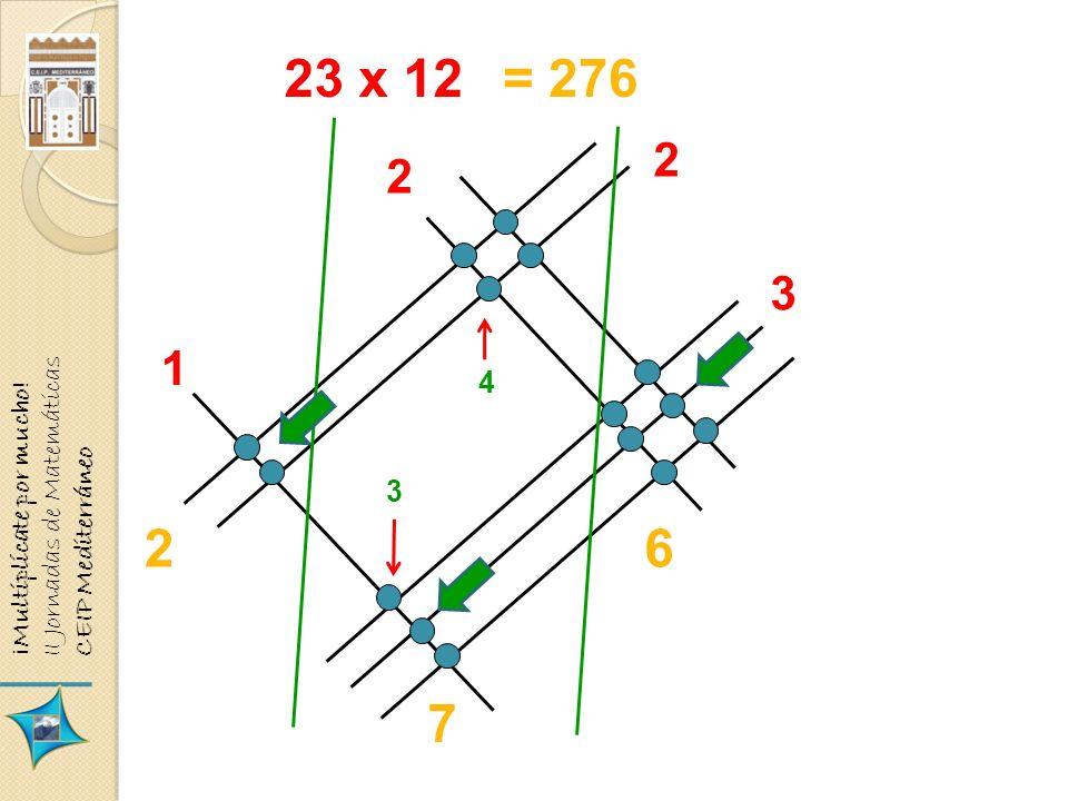 23 x 12= 276 2 3 2 1 6 7 2 4 3 ¡Multiplícate por mucho.