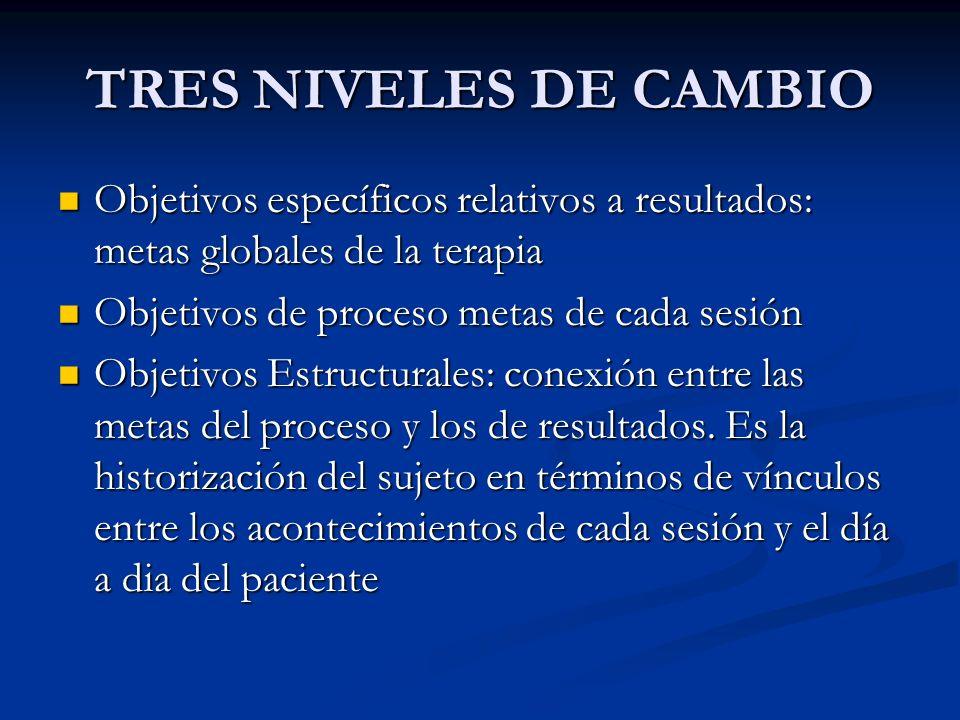 TRES NIVELES DE CAMBIO Objetivos específicos relativos a resultados: metas globales de la terapia Objetivos específicos relativos a resultados: metas