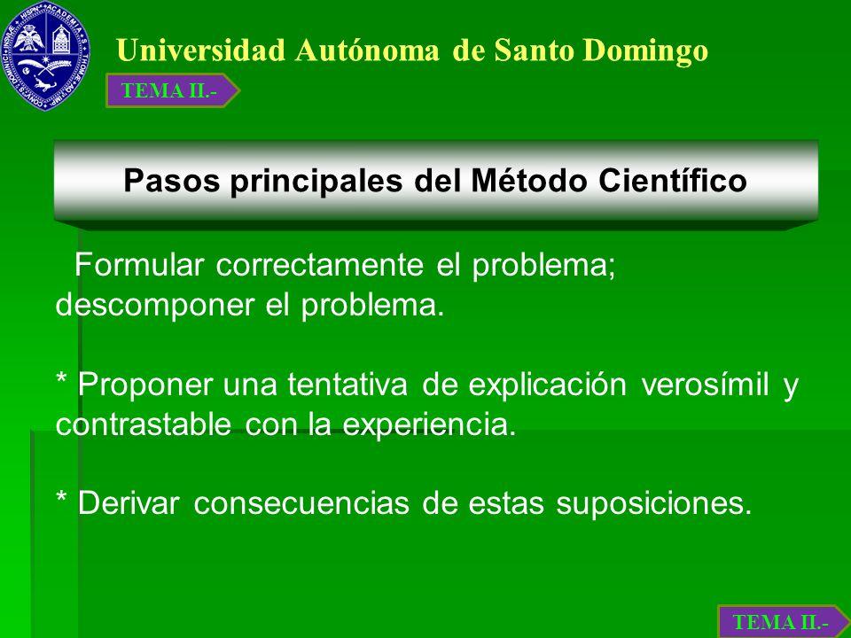 Universidad Autónoma de Santo Domingo Formular correctamente el problema; descomponer el problema. * Proponer una tentativa de explicación verosímil y