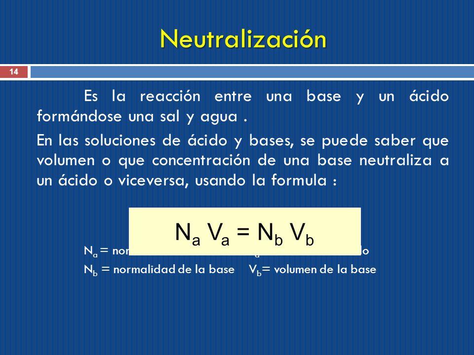 Neutralización 14 Es la reacción entre una base y un ácido formándose una sal y agua. En las soluciones de ácido y bases, se puede saber que volumen o